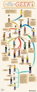 evolution-of-the-geek-large