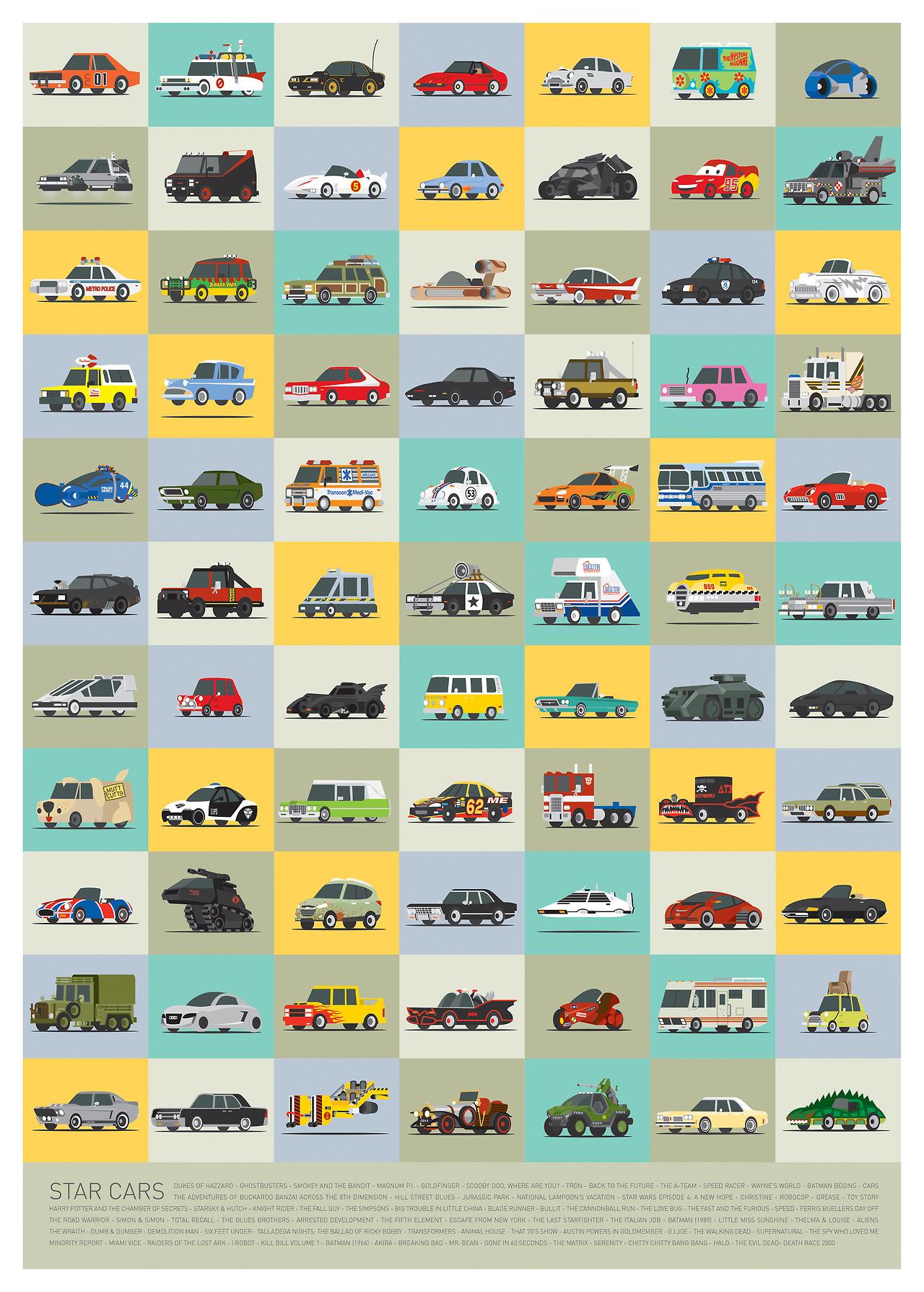 Fantastik Arabalar 1