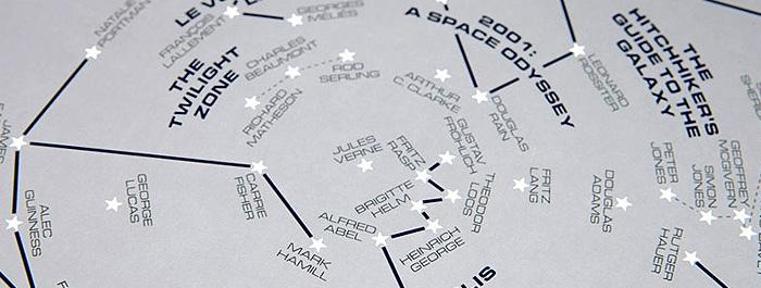 bilimkurgu-yildiz-haritasi