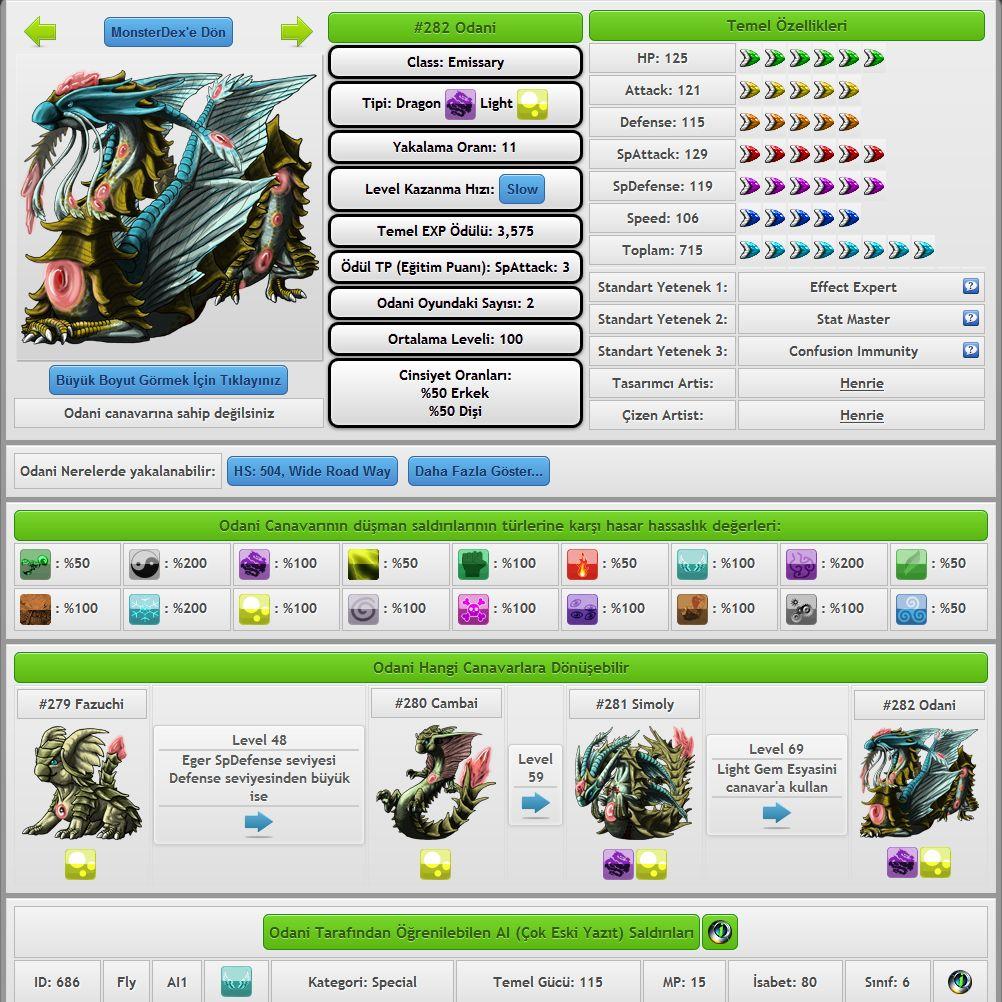 Monster-Details-Pokemon-Features-Monsters-MonsterMMORPG