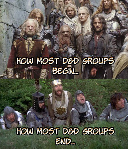 dnd-groups-begin