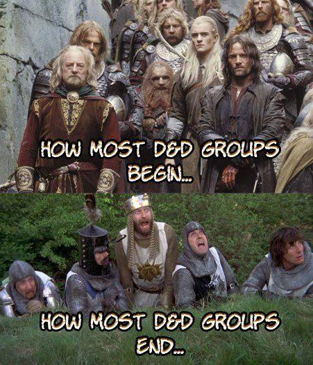 dnd-groups-begin