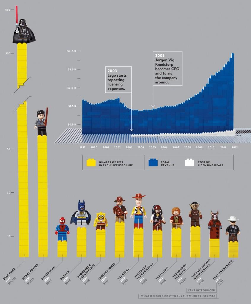 lego-infographic_large