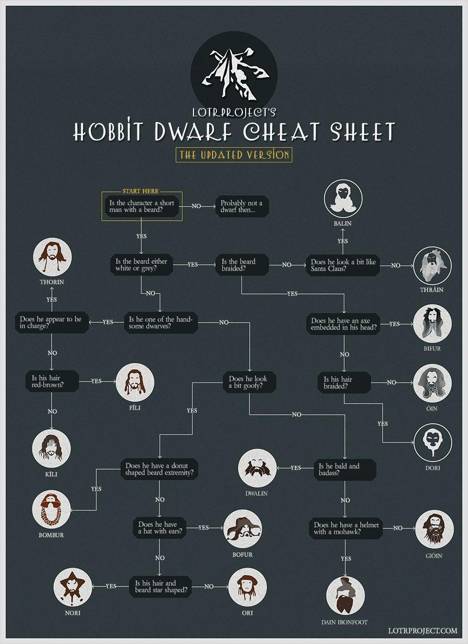 hobbit-liste-lotr-gorsel-001