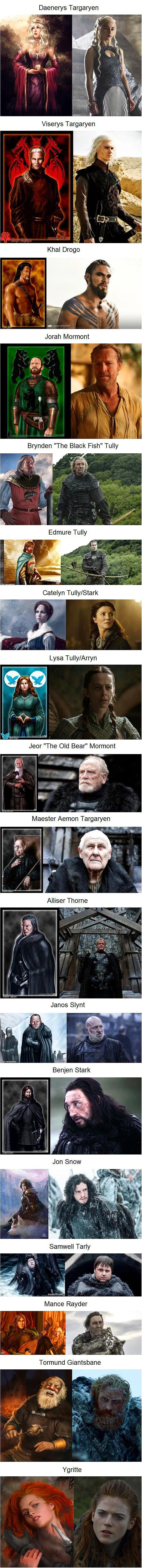 game-of-thrones-karakterler