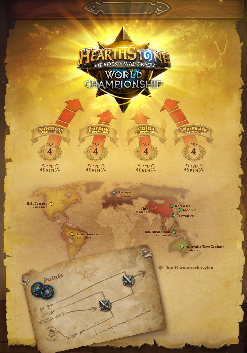 heartstone-world-championship