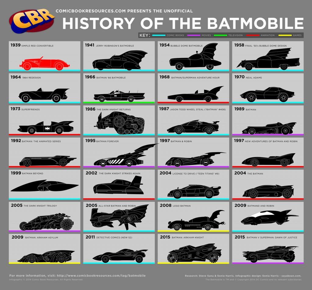 batmobile-history