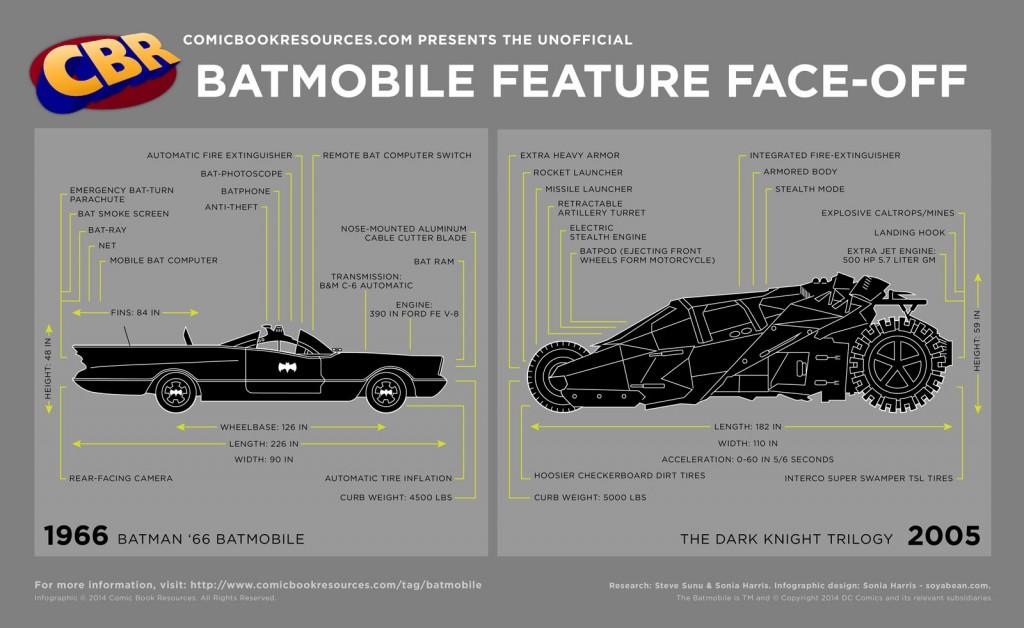 batmobile-teknik