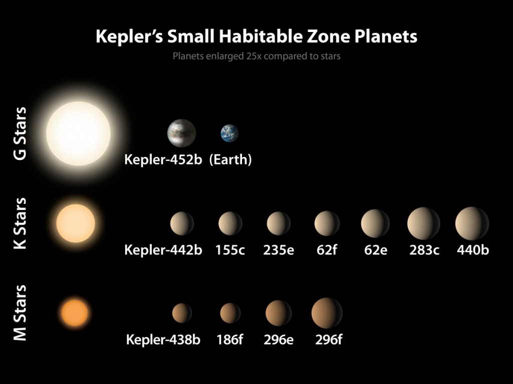 Kepler-452b-earth