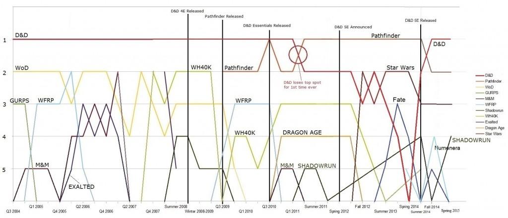 frp-chart