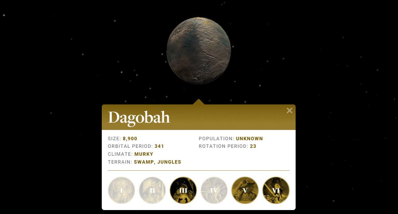 star-wars-harita-dagobah