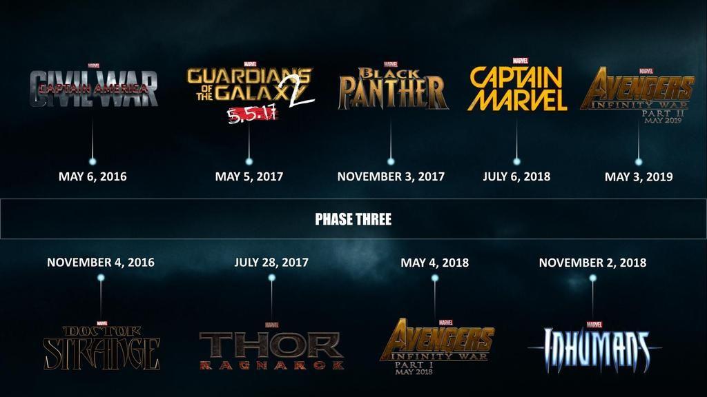 MCU'nun Phase 3 listesini şöyle bir hatırlayalım.